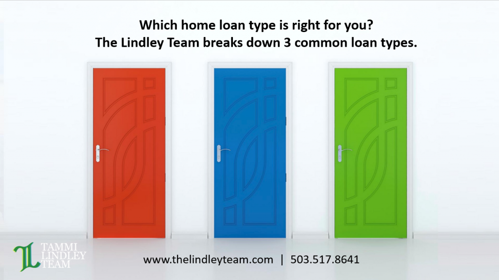 common home loan types